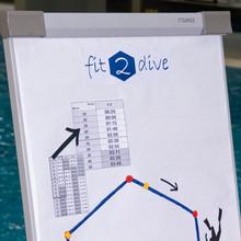 Ein Flipchart mit Anforderungen für den fit2dive-Test. Foto:ohne©ok
